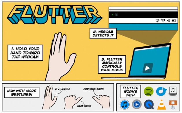 flutter-instructions
